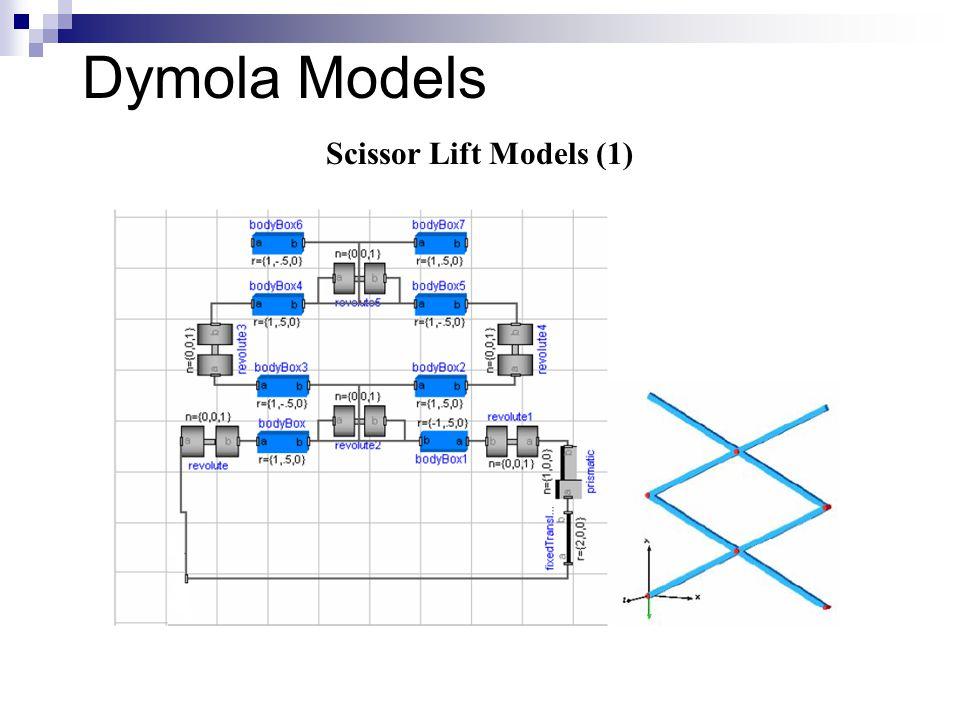 Dymola Models Scissor Lift Models (1)