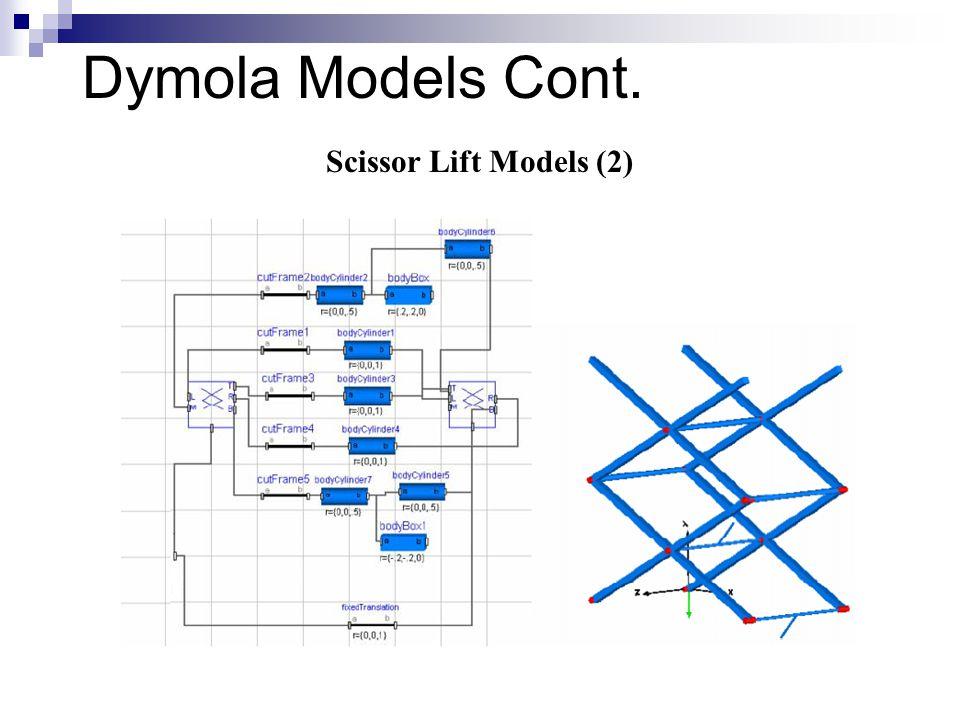 Dymola Models Cont. Scissor Lift Models (2)