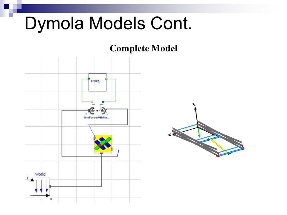 Dymola Models Cont. Complete Model