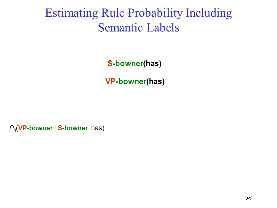 24 Estimating Rule Probability Including Semantic Labels S-bowner(has) VP-bowner(has) P h (VP-bowner | S-bowner, has)