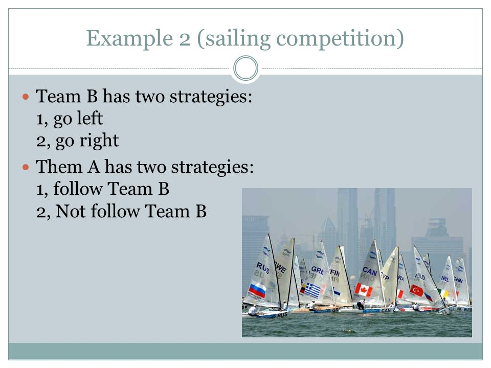 Example 2 (sailing competition) Team B has two strategies: 1, go left 2, go right Them A has two strategies: 1, follow Team B 2, Not follow Team B