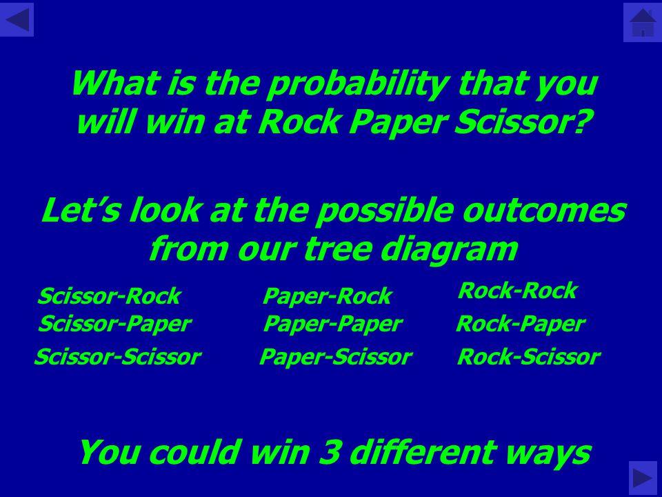 USE A TREE DIAGRAM Rock PaperScissor RockRock RockRock RockRock PaperPaper PaperPaper PaperPaper ScissorsScissors ScissorsScissors ScissorsScissors