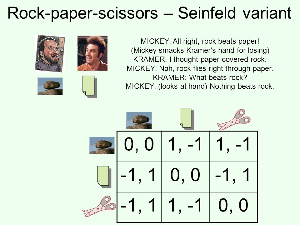 Rock-paper-scissors – Seinfeld variant 0, 01, -1 -1, 10, 0-1, 1 1, -10, 0 MICKEY: All right, rock beats paper.