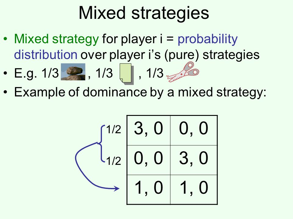 Mixed strategies Mixed strategy for player i = probability distribution over player i's (pure) strategies E.g.