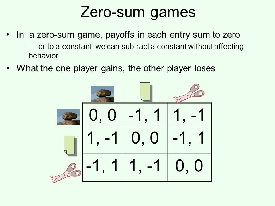 Zero-sum games 0, 0-1, 11, -1 0, 0-1, 1 1, -10, 0 In a zero-sum game, payoffs in each entry sum to zero –… or to a constant: we can subtract a constant without affecting behavior What the one player gains, the other player loses