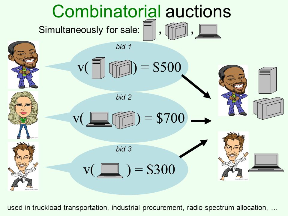 Combinatorial auctions v( ) = $500 v( ) = $700 v( ) = $300 Simultaneously for sale:,, bid 1 bid 2 bid 3 used in truckload transportation, industrial procurement, radio spectrum allocation, …