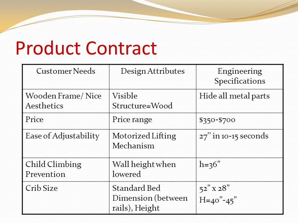 Product Contract Customer NeedsDesign AttributesEngineering Specifications Wooden Frame/ Nice Aesthetics Visible Structure=Wood Hide all metal parts PricePrice range$350-$700 Ease of AdjustabilityMotorized Lifting Mechanism 27'' in 10-15 seconds Child Climbing Prevention Wall height when lowered h=36 Crib SizeStandard Bed Dimension (between rails), Height 52 x 28 H=40 -45