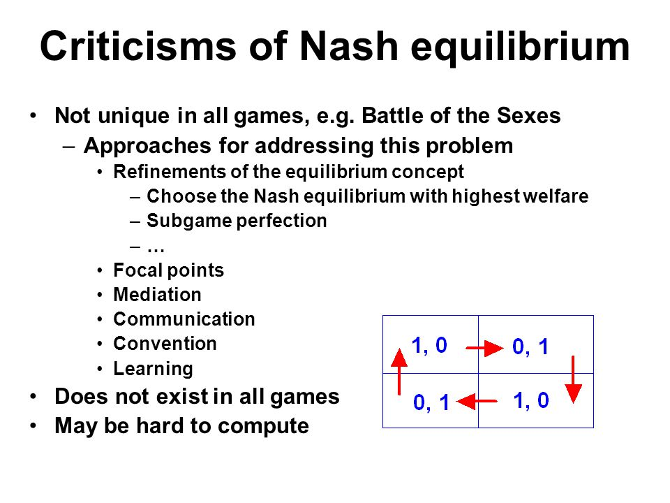 Criticisms of Nash equilibrium Not unique in all games, e.g. Battle of the Sexes –Approaches for addressing this problem Refinements of the equilibriu
