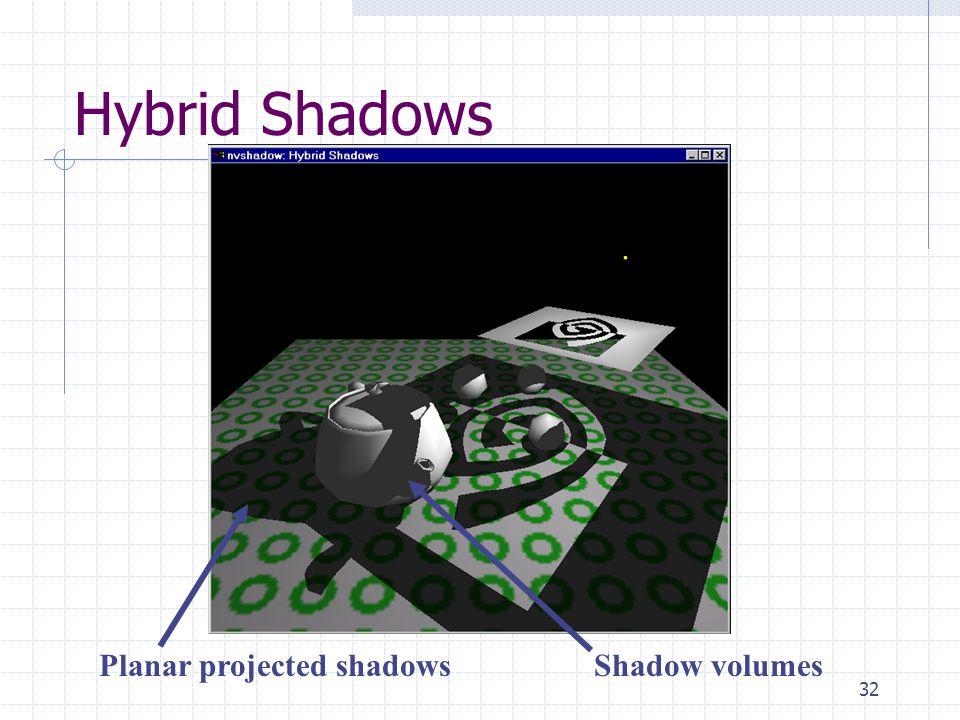32 Hybrid Shadows Shadow volumesPlanar projected shadows