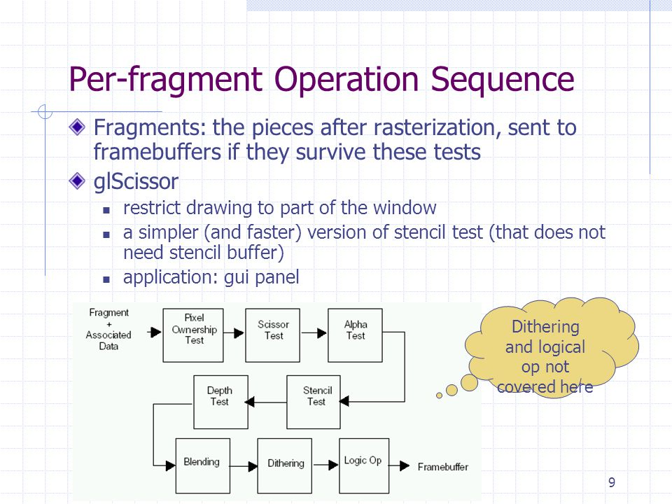 9 Per-fragment Operation Sequence Fragments: the pieces after rasterization, sent to framebuffers if they survive these tests glScissor restrict drawi