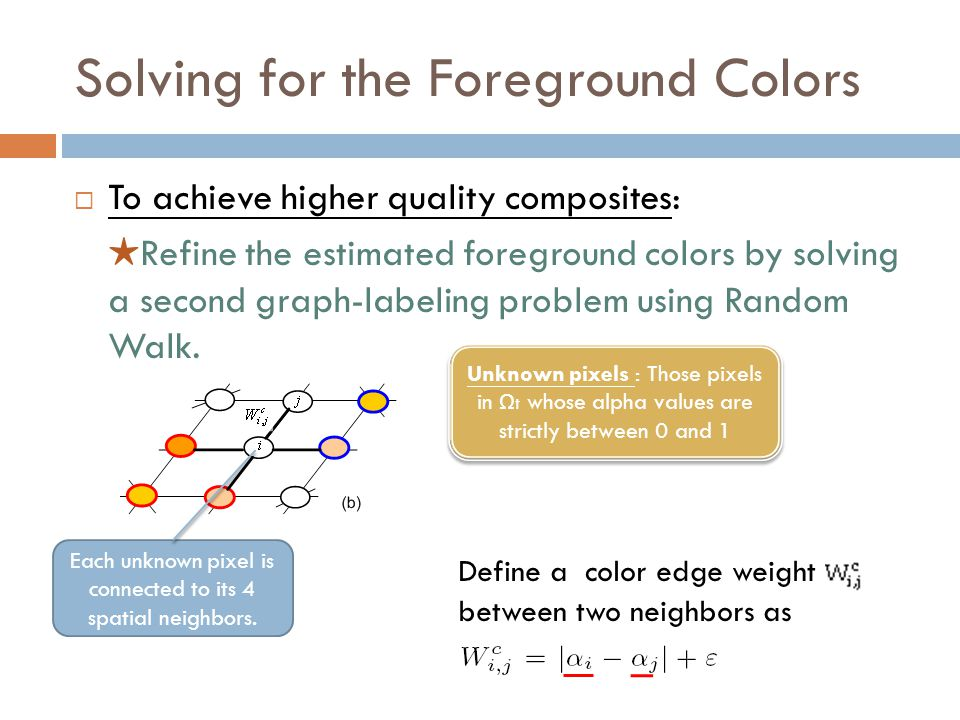 Solving for the Foreground Colors  To achieve higher quality composites: ★ Refine the estimated foreground colors by solving a second graph-labeling problem using Random Walk.