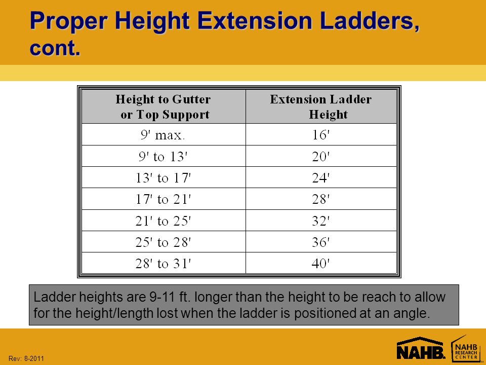 Rev: 8-2011 Proper Height Extension Ladders, cont.