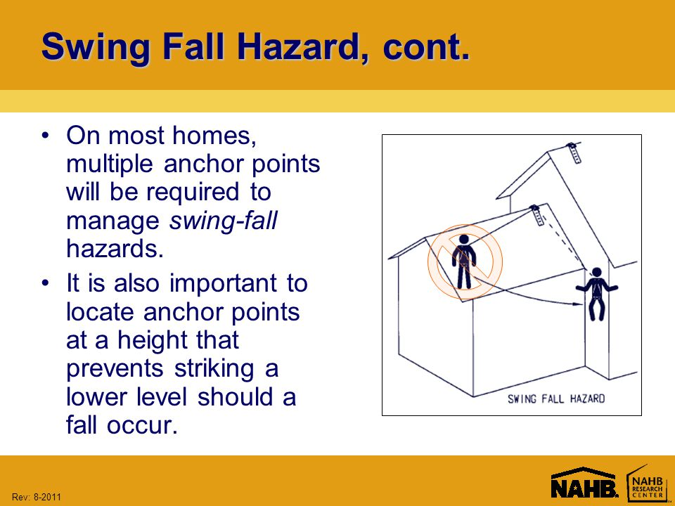 Rev: 8-2011 Swing Fall Hazard, cont.