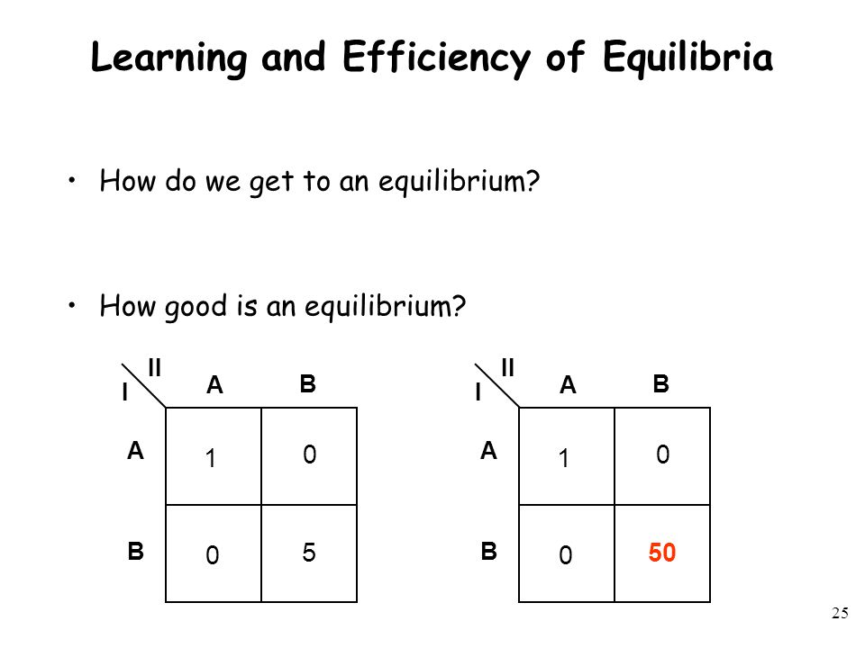 24 Can players learn to play an equilibrium.