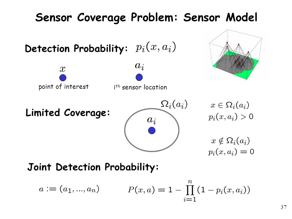 36 Sensor Coverage Problem C.G. Cassandras and W.