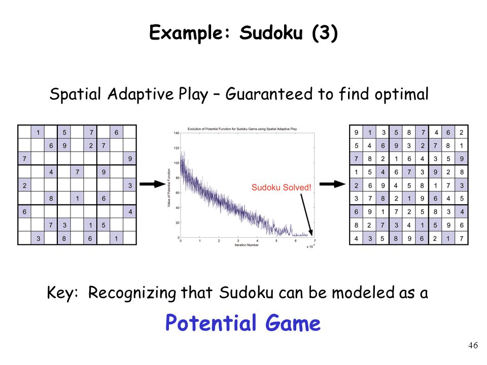 45 Example: Sudoku (2) Utility Potential Sudoku is a potential game! Sudoku solved