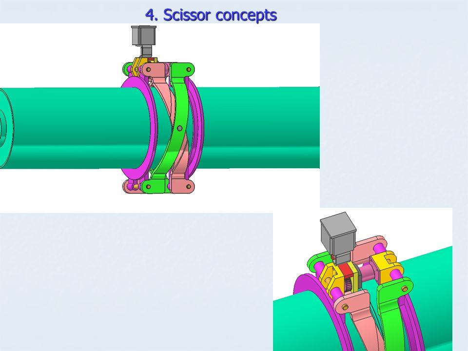 4. Scissor concepts