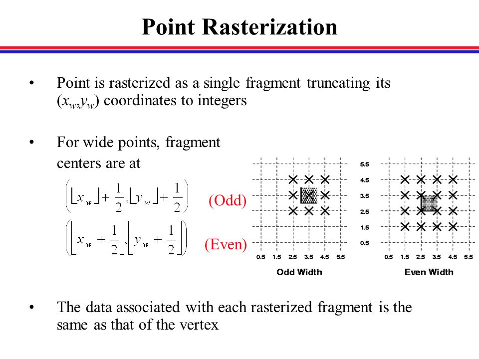 Point Rasterization Point is rasterized as a single fragment truncating its (x w,y w ) coordinates to integers For wide points, fragment centers are at The data associated with each rasterized fragment is the same as that of the vertex (Odd) (Even)