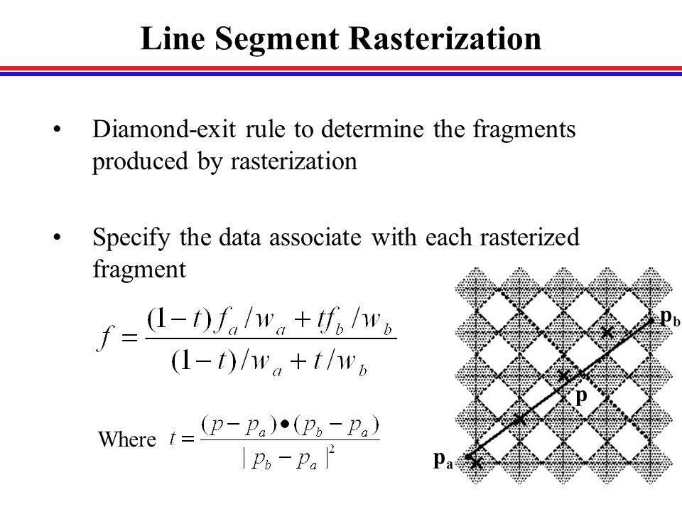 Line Segment Rasterization Diamond-exit rule to determine the fragments produced by rasterization Specify the data associate with each rasterized fragment Where papa pbpb p