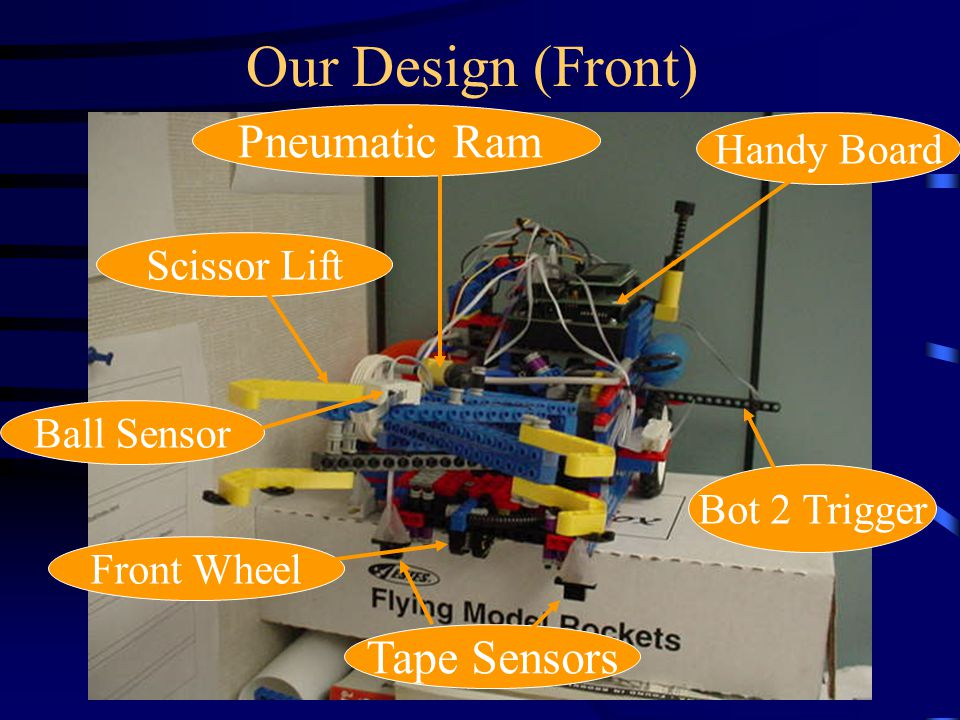 Our Design (Front) Tape Sensors Front Wheel Bot 2 Trigger Scissor Lift Handy Board Pneumatic Ram Ball Sensor