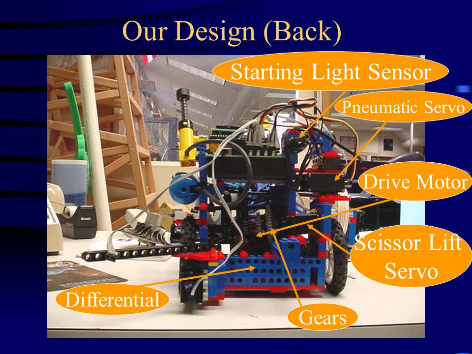 Our Design (Back) Gears Drive Motor Starting Light Sensor Pneumatic Servo Scissor Lift Servo Differential
