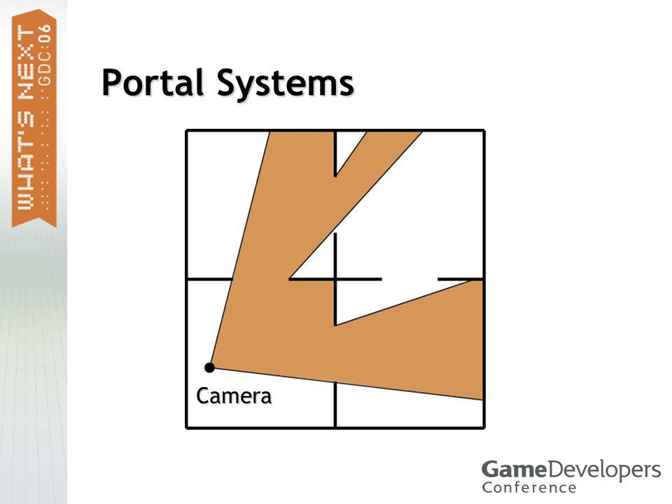 Portal Systems Camera