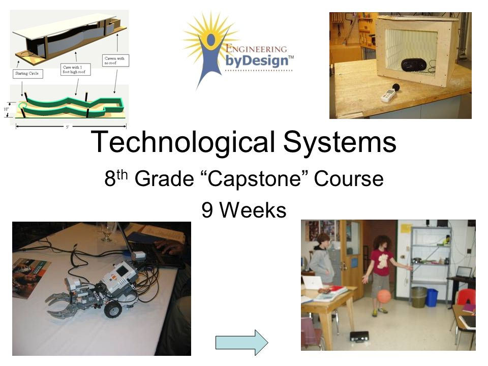 8 th Grade Capstone Course 9 Weeks Technological Systems