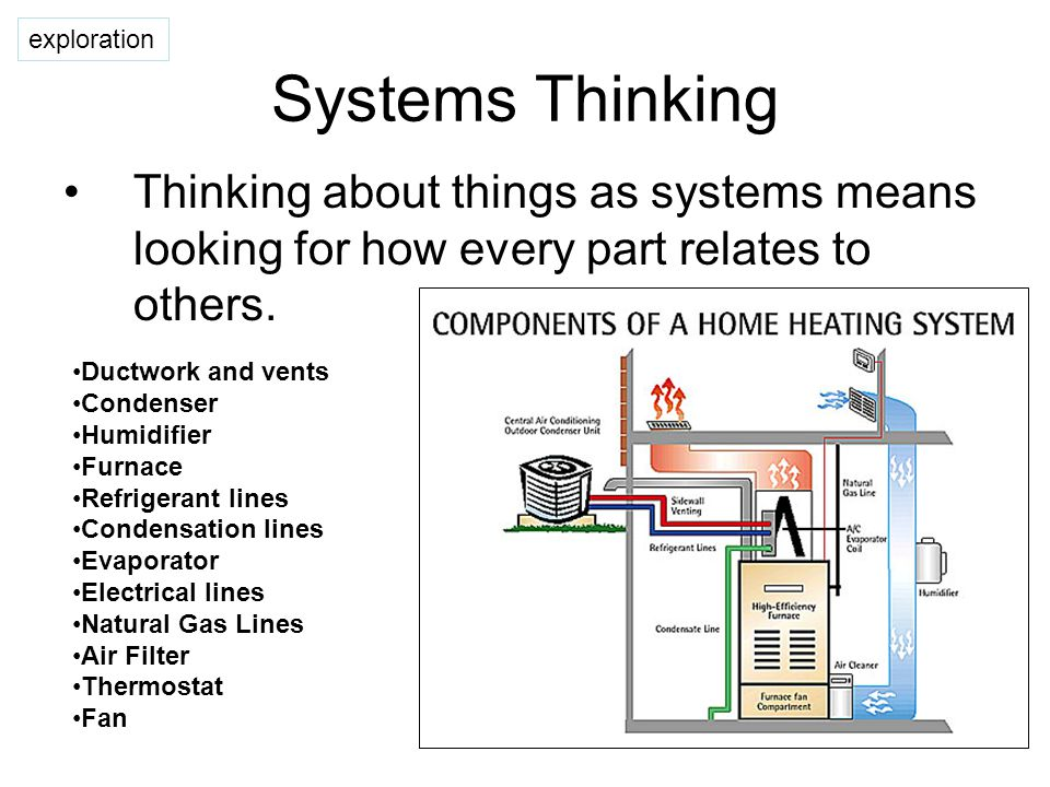 Systems Thinking Thinking about things as systems means looking for how every part relates to others.
