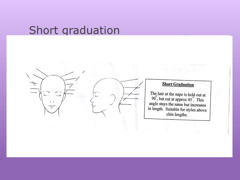 Short graduation