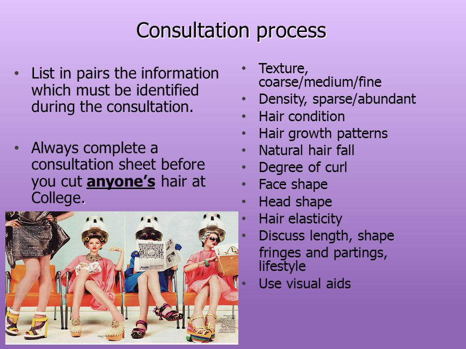 Consultation process List in pairs the information which must be identified during the consultation.. Always complete a consultation sheet before you