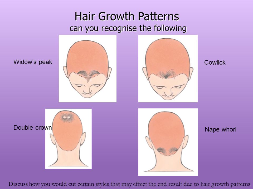 Hair Growth Patterns can you recognise the following Widow's peak Double crown Cowlick Nape whorl Discuss how you would cut certain styles that may ef
