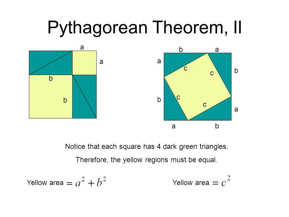 Pythagorean Theorem, III c a Area of whole square must be equal a b b b-ab-a a b-ab-a c c c