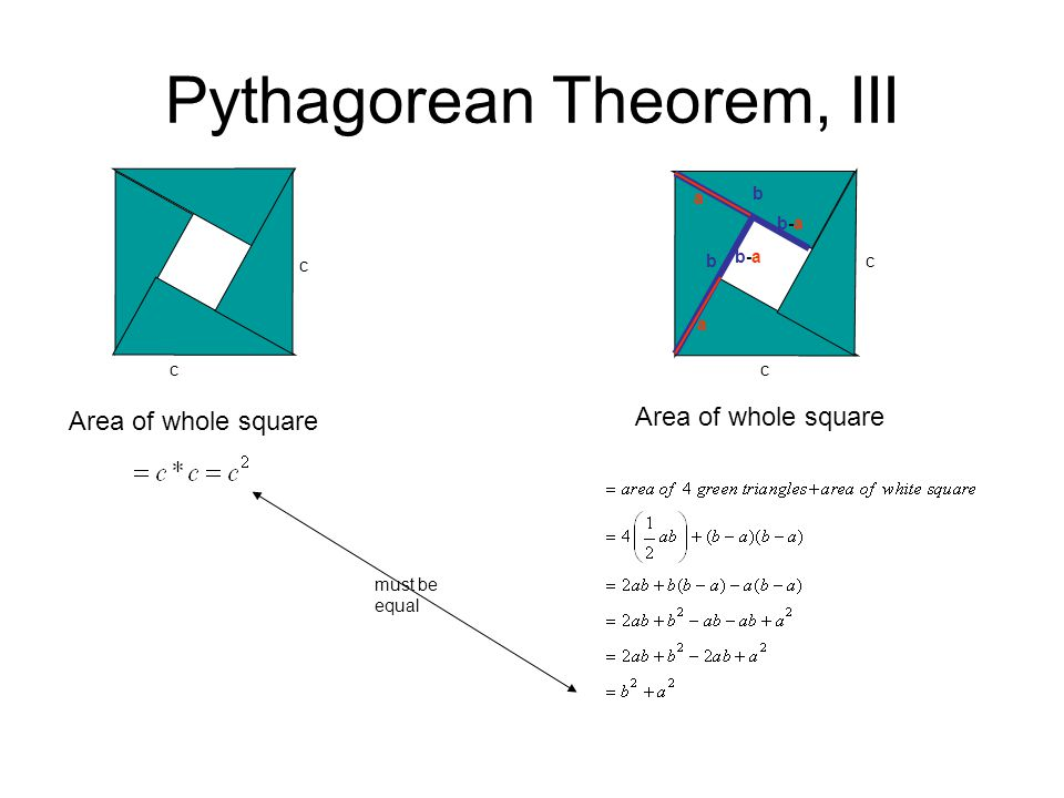 Pythagorean Theorem The next demonstration of the Pythagorean Theorem involve cutting up the squares on the legs of a right triangle and rearranging them to fit into the square on the hypotenuse.