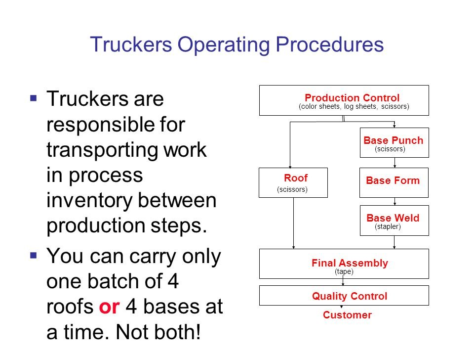 Truckers Operating Procedures  Truckers are responsible for transporting work in process inventory between production steps.