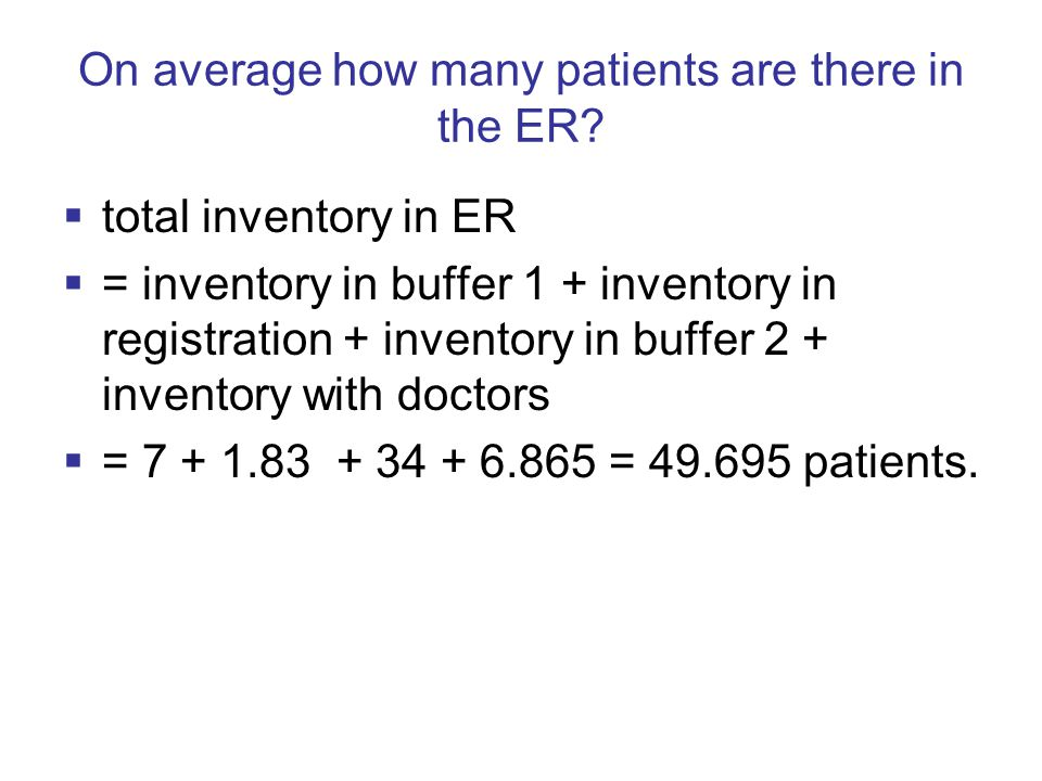 On average how many patients are there in the ER.