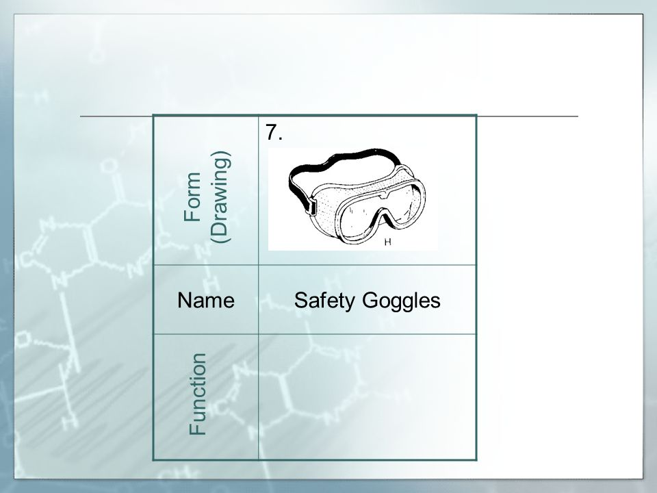 7. NameSafety Goggles Form (Drawing) Function