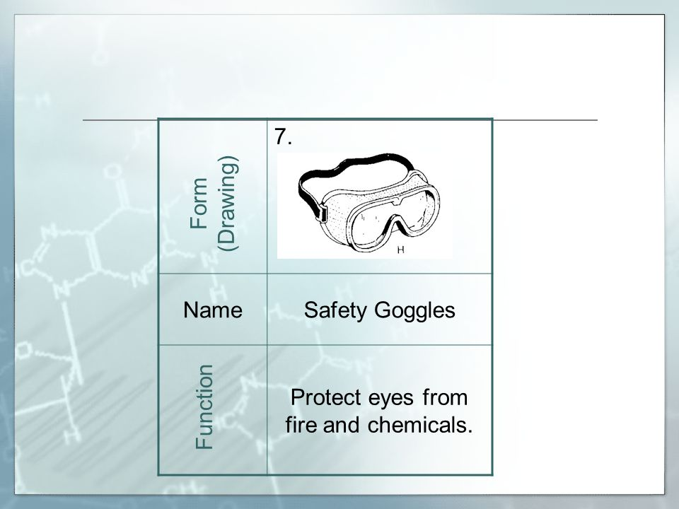 7. NameSafety Goggles Protect eyes from fire and chemicals. Form (Drawing) Function