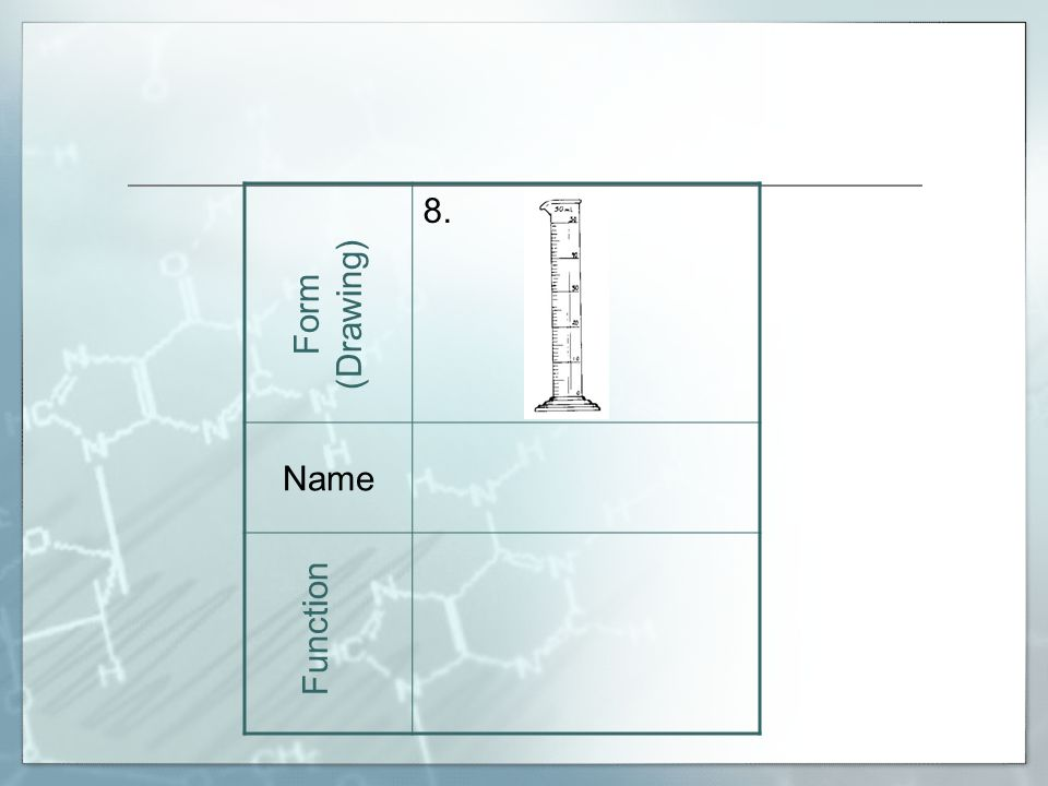 8. Name Form (Drawing) Function