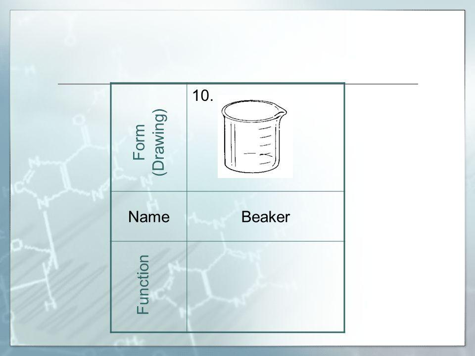 10. NameBeaker Form (Drawing) Function