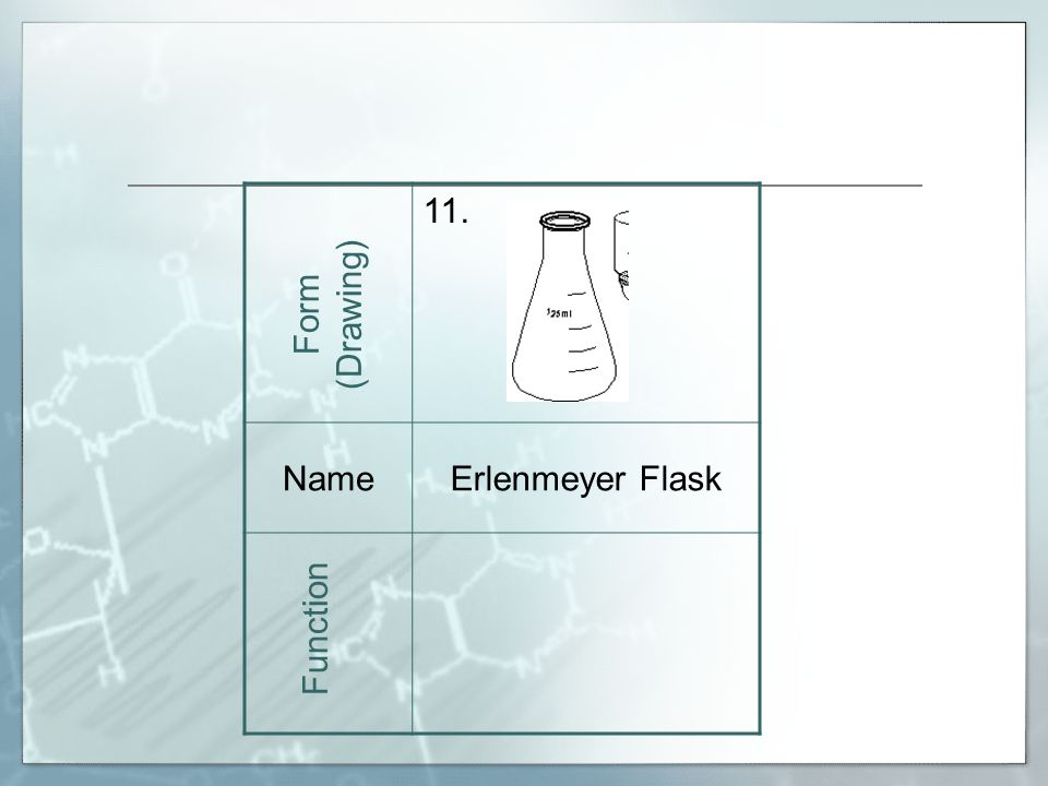 11. NameErlenmeyer Flask Form (Drawing) Function