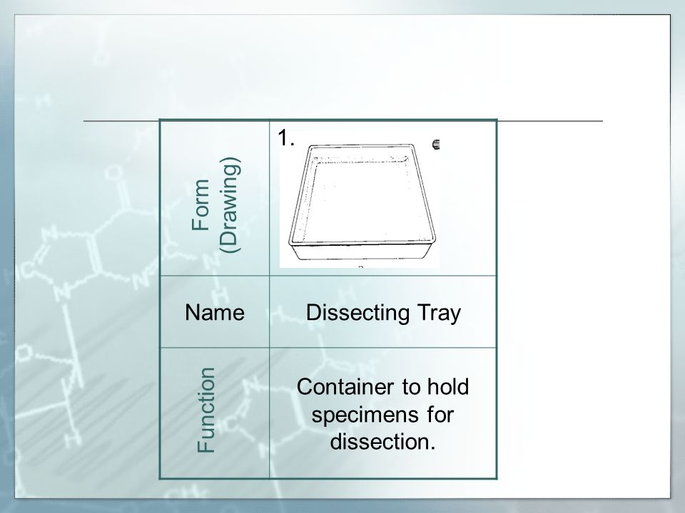 1. NameDissecting Tray Container to hold specimens for dissection. Form (Drawing) Function