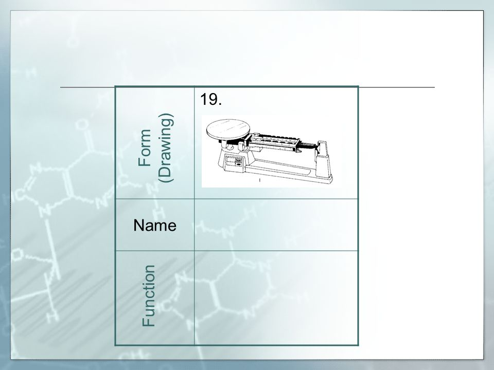 19. Name Form (Drawing) Function