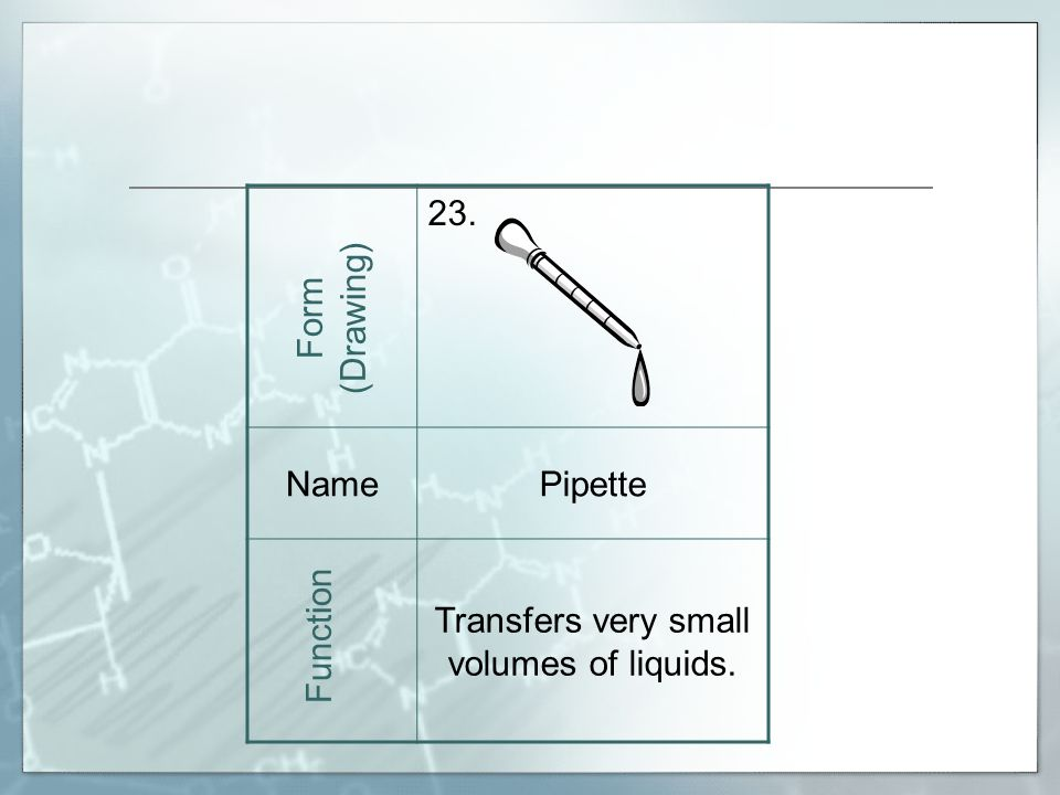23. NamePipette Transfers very small volumes of liquids. Form (Drawing) Function