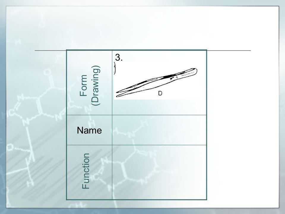 3. NameForceps Form (Drawing) Function