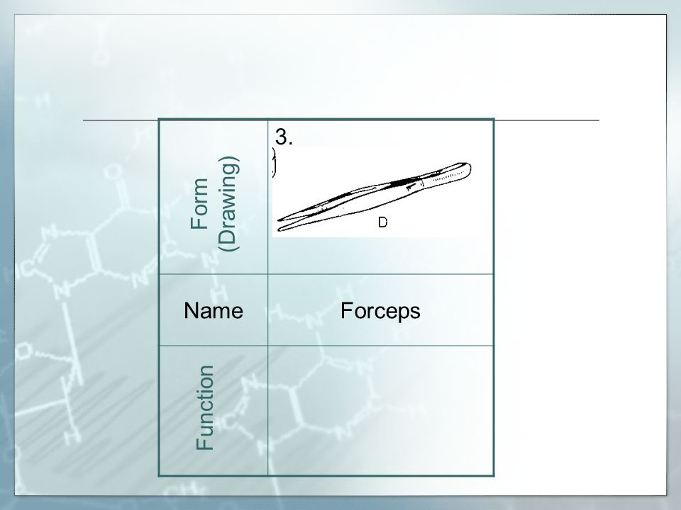 13. Name Compound Microscope Magnifies very small objects. Form (Drawing) Function