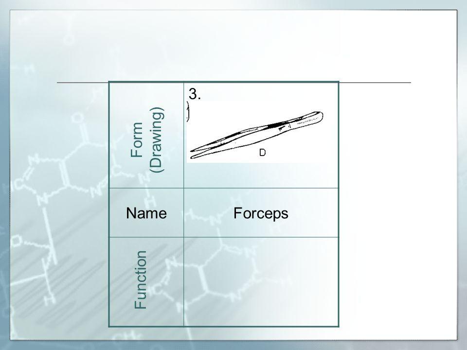 20. NameBunsen Burner Form (Drawing) Function