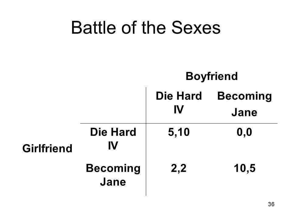 36 Battle of the Sexes Boyfriend Die Hard IV Becoming Jane Girlfriend Die Hard IV 5,100,0 Becoming Jane 2,210,5