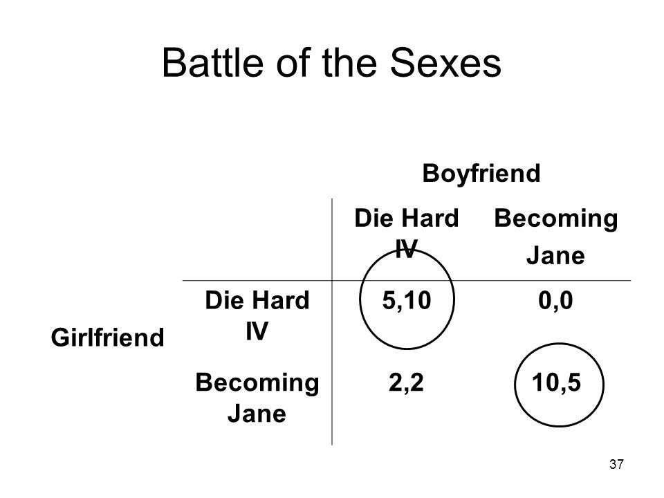 37 Battle of the Sexes Boyfriend Die Hard IV Becoming Jane Girlfriend Die Hard IV 5,100,0 Becoming Jane 2,210,5