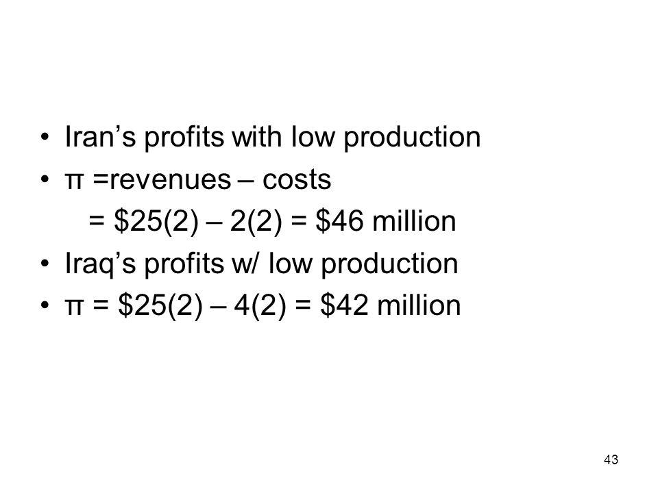 43 Iran's profits with low production π =revenues – costs = $25(2) – 2(2) = $46 million Iraq's profits w/ low production π = $25(2) – 4(2) = $42 million
