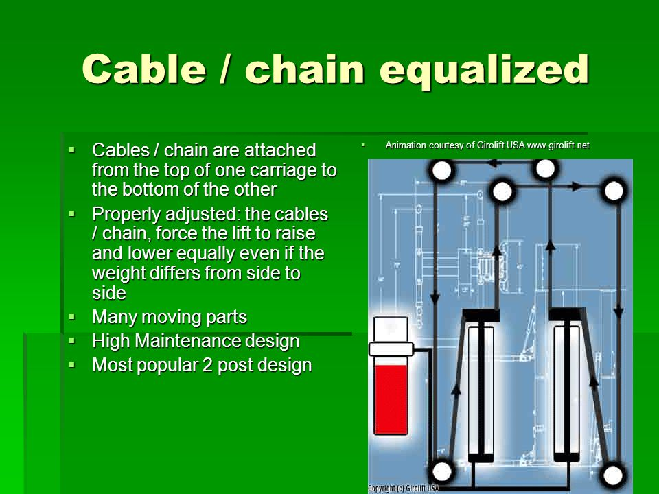 Types of 4 Post Lifts  Chain Lift  Cable Lift  Fully Hydraulic